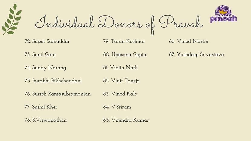 Individual Donors of Pravah (6).png