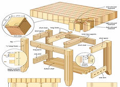 Teds woodworking review. butcher-block plan.