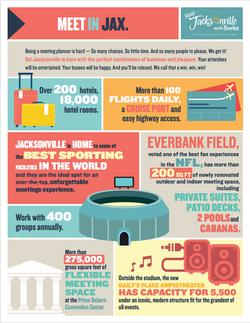 Visit Jax Infographics