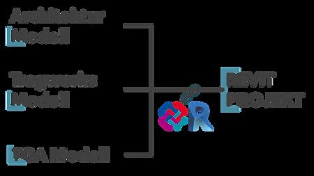 LinkedModel_DE.png
