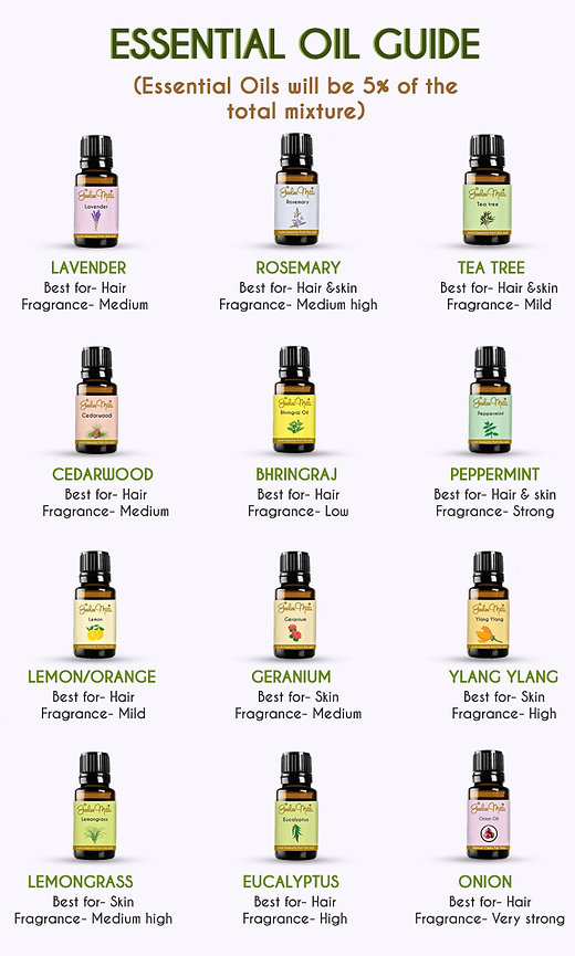 essential oil collection1.jpg