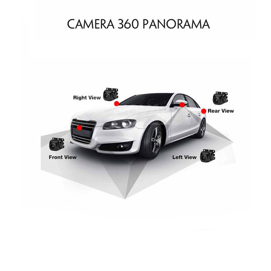 Camera 360 Panorama CammSys