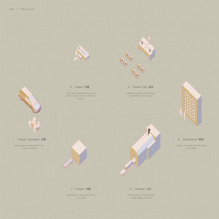 process diagram-02.jpg