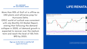 Daily Oil Report - 09 October 2020