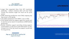 Daily Oil Report - 02 September 2020