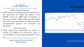Daily Oil Report - 15 September 2020