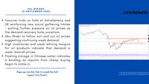 Daily Oil Report - 10 September 2020