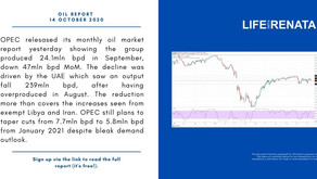 Daily Oil Report - 14 October 2020