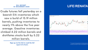 Daily Oil Report - 10 December 2020