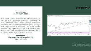 Daily Oil Report - 26 August 2020