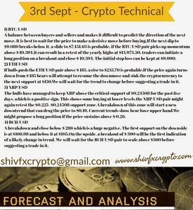 3rd Sept - Crypto Technical & Market Watch