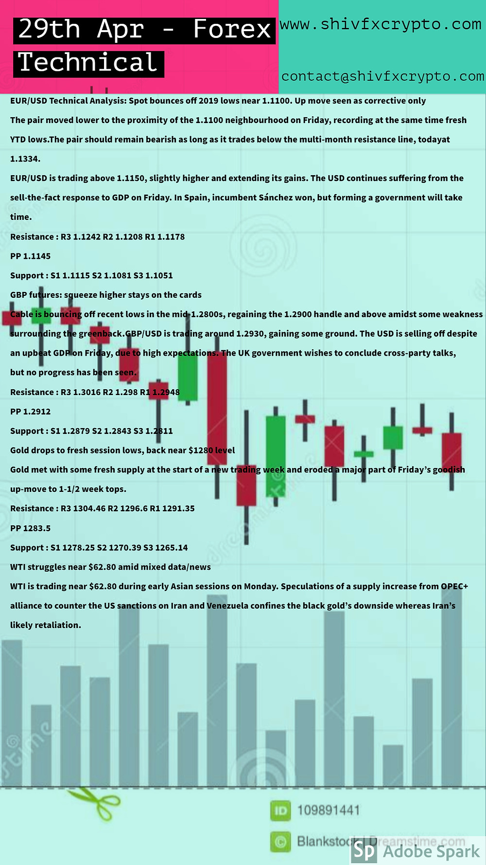 Forex Technical & Market Watch