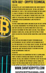 Crypto Tehnical & Market Watch