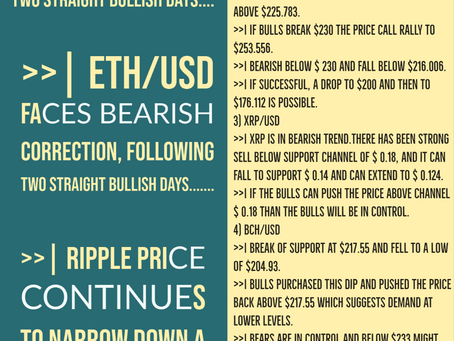 30th June - Cryptocurrency Price Analysis