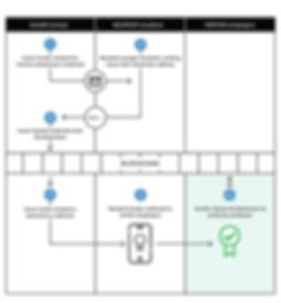 howitworks-blockchain.jpg