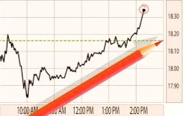 14th October - Forex Analysis & Economic News Impact - By Shivkumar