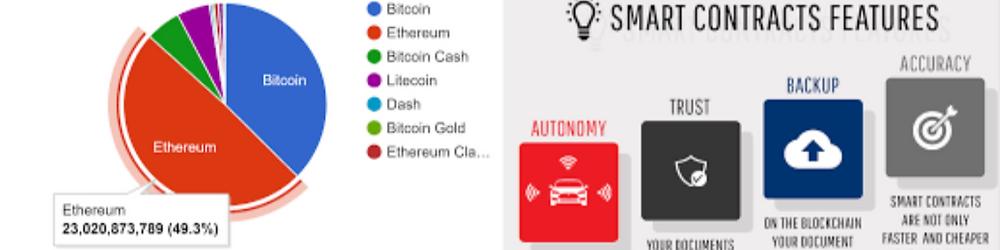 Ethereum Features
