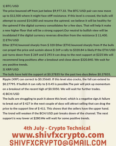 Crypto Technical & Market Watch