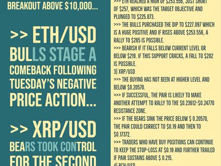4th June - Crypto Price Analysis