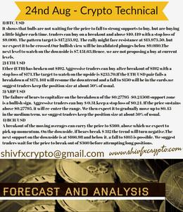 Crypto Technical & Market Watch