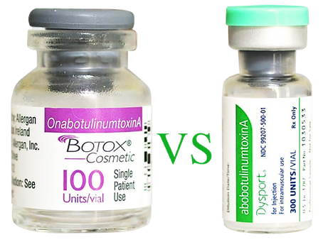 Botox or Dysport ? Which is Best?