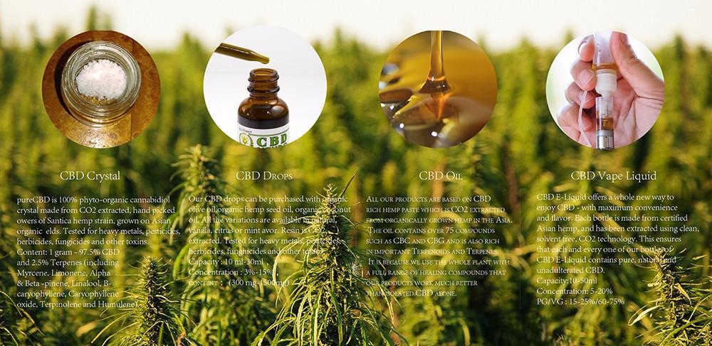 Forms of Medical Marijuana Oil