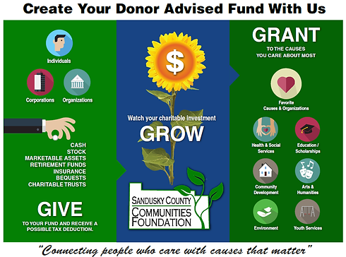 Give Grow Grant.png