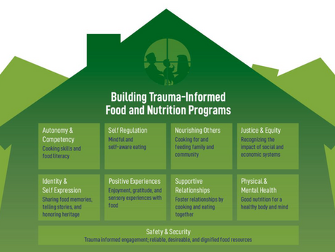 Food education as trauma-informed? An introduction.