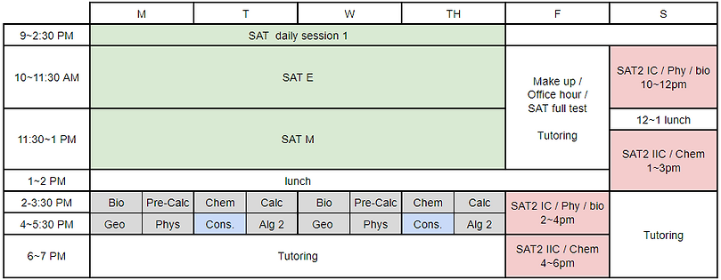 think-prep-2019-summer-SAT-ACT-chemisty-