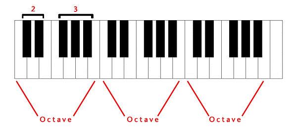 Piano Octave.jpg