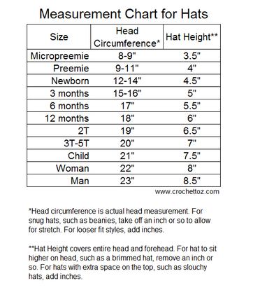 Measurement Chart for Hats
