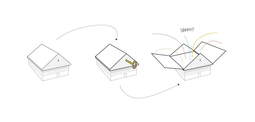 """Architecture design workshop """"unten dem Dach des Burgerhof"""""""
