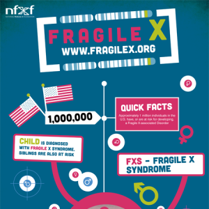 Fragile X Infographic