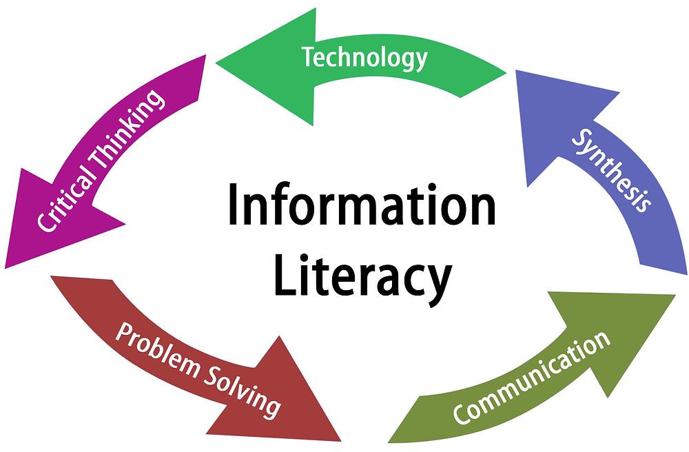 information literacy.jpg
