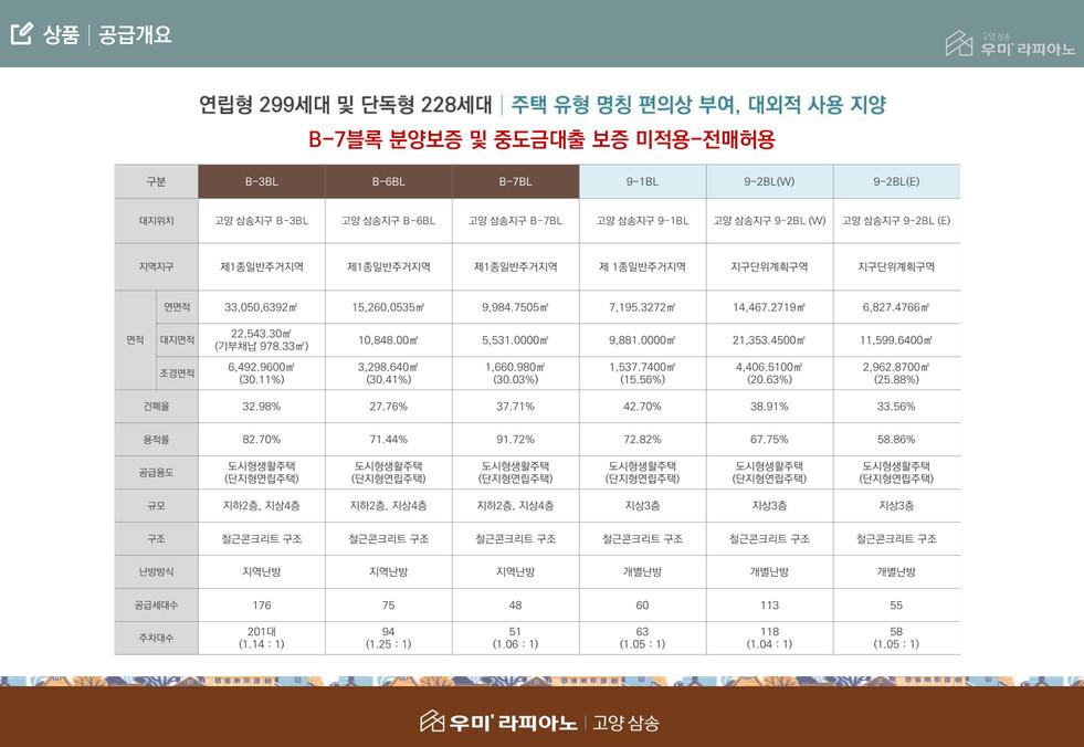 (고양삼송)교육자료-조직영업용_0611(어린이집CG반영-우미컨펌)-12.