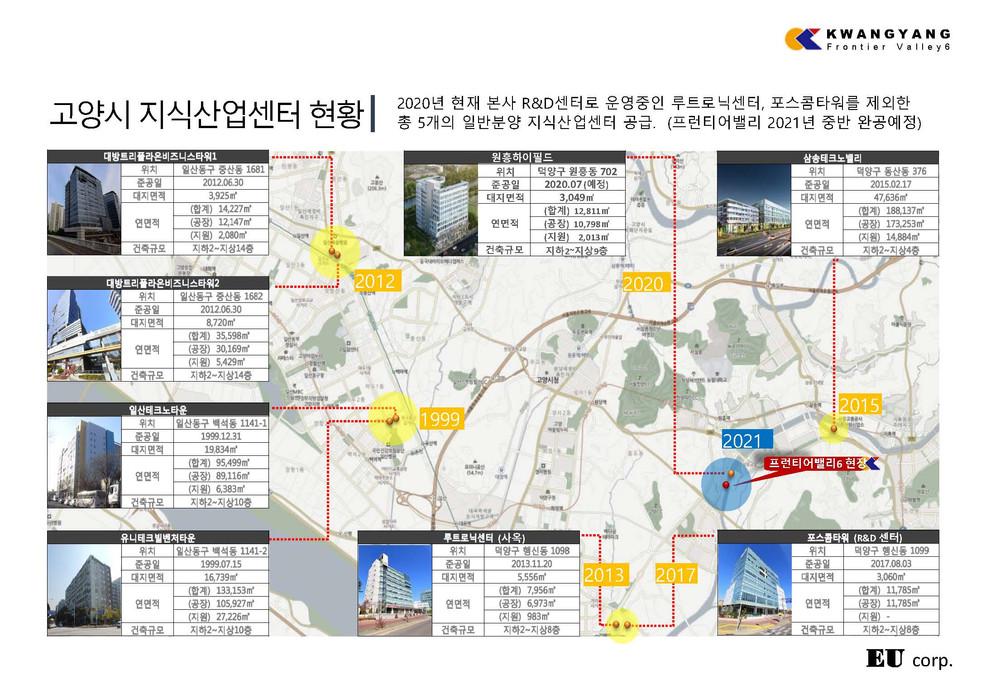 광양프런티어밸리6 기본교육자료(20200330)_페이지_13.jpg