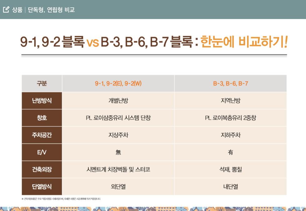 (고양삼송)교육자료-조직영업용_0611(어린이집CG반영-우미컨펌)-47.
