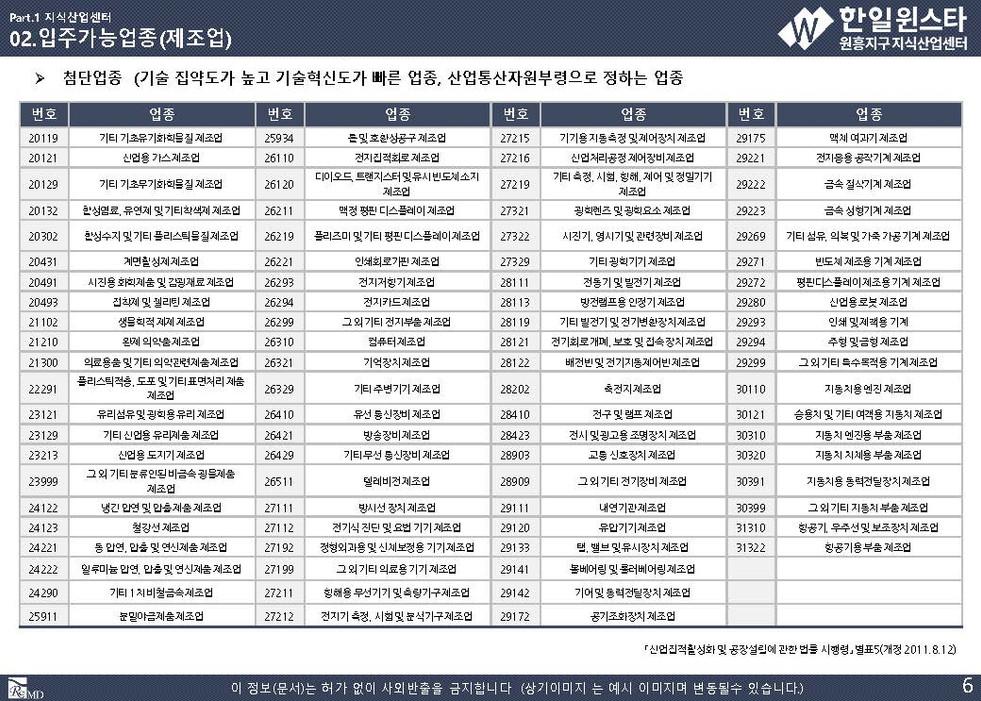(최종)원흥 한일 윈스타 직원 교육자료_v.2.2_페이지_06.jpg