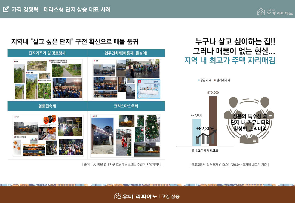 (고양삼송)교육자료-조직영업용_0611(어린이집CG반영-우미컨펌)-36.