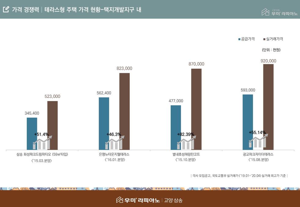 (고양삼송)교육자료-조직영업용_0611(어린이집CG반영-우미컨펌)-35.