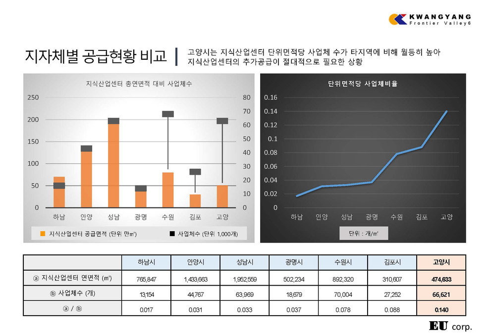 광양프런티어밸리6 기본교육자료(20200330)_페이지_15.jpg