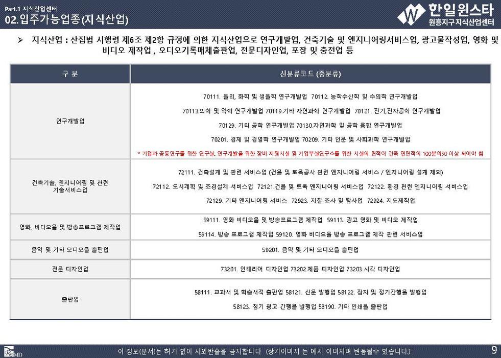 (최종)원흥 한일 윈스타 직원 교육자료_v.2.2_페이지_09.jpg