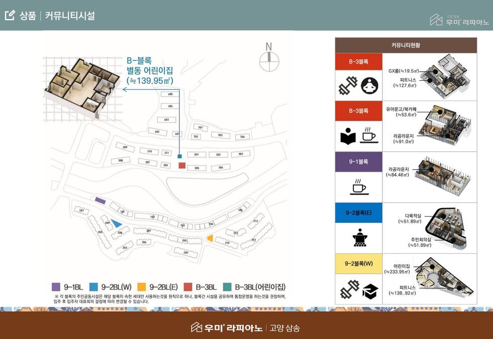 (고양삼송)교육자료-조직영업용_0611(어린이집CG반영-우미컨펌)-14.