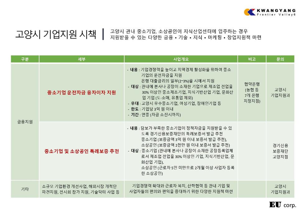 광양프런티어밸리6 기본교육자료(20200330)_페이지_12.jpg