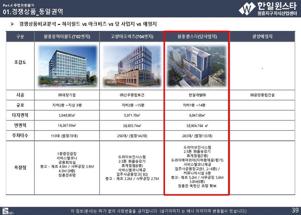 (최종)원흥 한일 윈스타 직원 교육자료_v.2.2_페이지_39.jpg