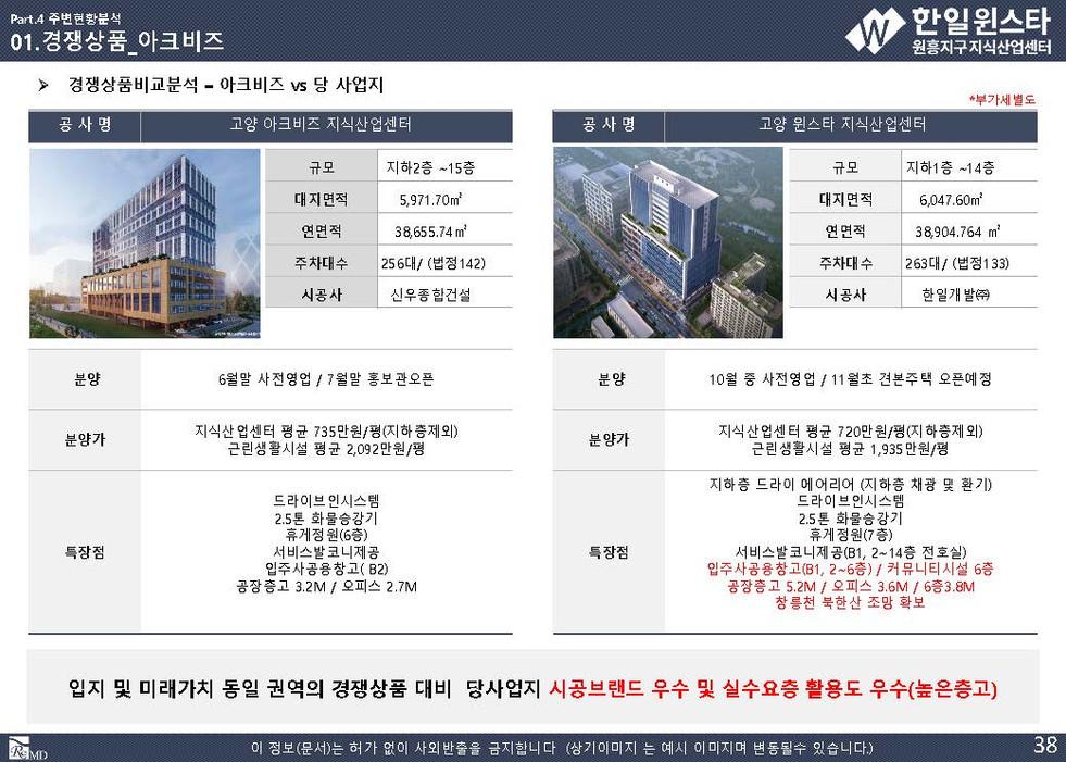 (최종)원흥 한일 윈스타 직원 교육자료_v.2.2_페이지_38.jpg