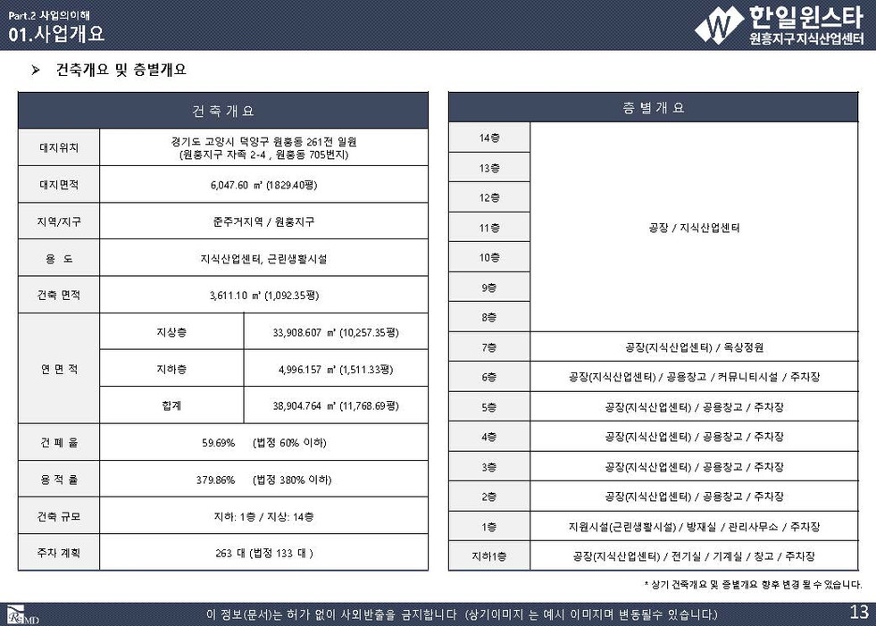 (최종)원흥 한일 윈스타 직원 교육자료_v.2.2_페이지_13.jpg