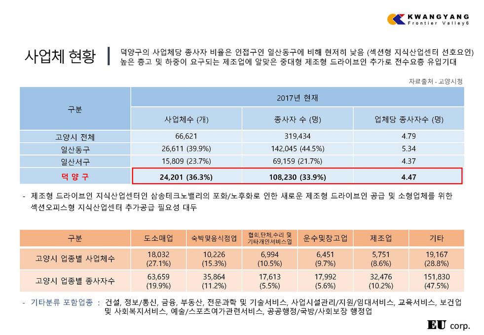 광양프런티어밸리6 기본교육자료(20200330)_페이지_16.jpg
