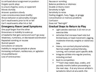 Changing Head Trauma Numbers