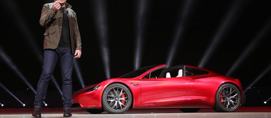 Equity Focus: Tesla (TSLA)